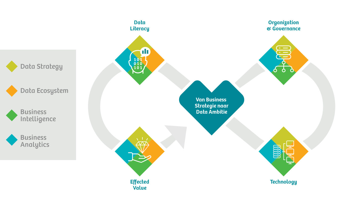 New data analytics model image2